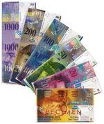 CHF Banknotes