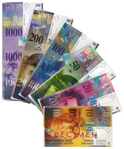 File:CHF Banknotes.jpg