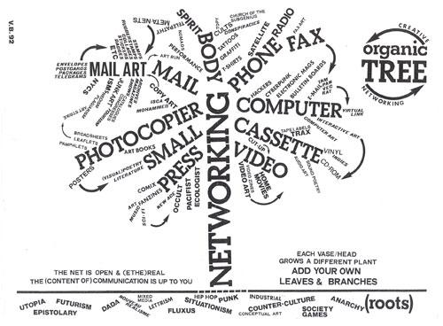 File:Mailart 1992.jpg