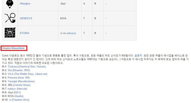 File:Meanwhile at a certain wiki in Korean....jpg