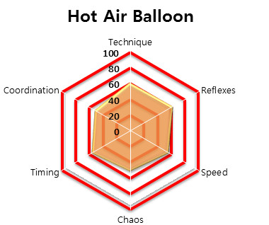 File:Hot Air Balloon - HEXAGON STATS.jpg