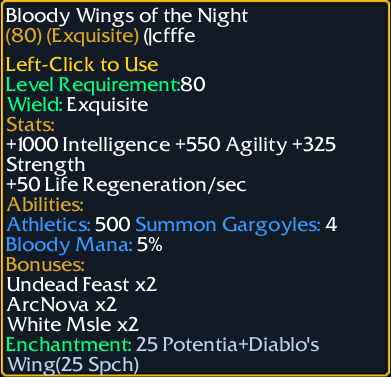 Bloody Wings of the Night