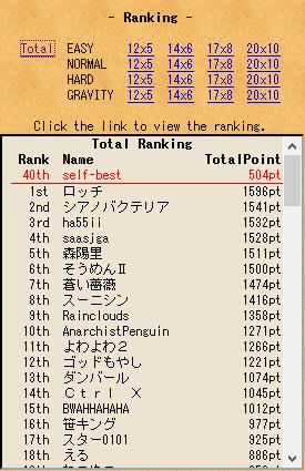 Ranking SC