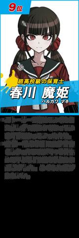 File:MyNavi - Maki Harukawa.png