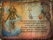 Machine goddess document