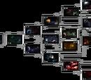 Sternensystem