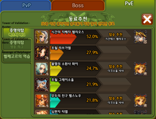 Kr patch ally recommendation pve tab sample