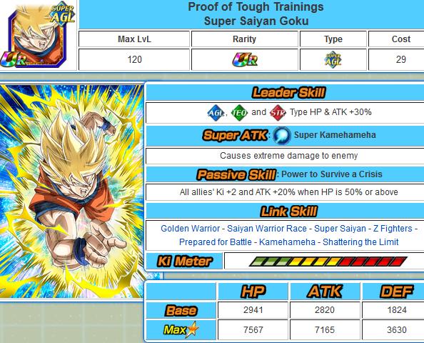 File:PoTT SS Goku 000.png