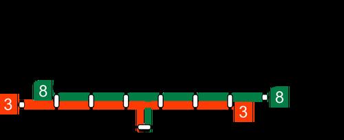 Broker Line Imagemap