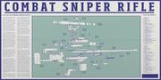 Aufbau eines Combat-Gewehrs (V)