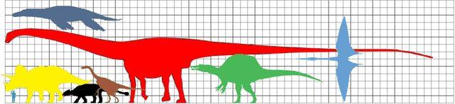 File:Largest mesosoic animals.jpg