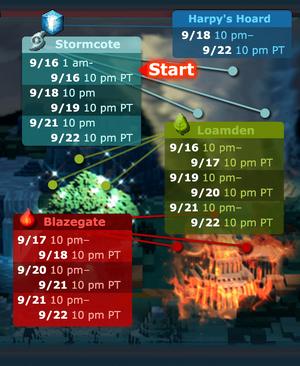 TBC schedule