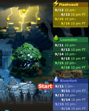 PowerGrab Dungeon Times