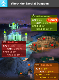 GotG Dungeon Times