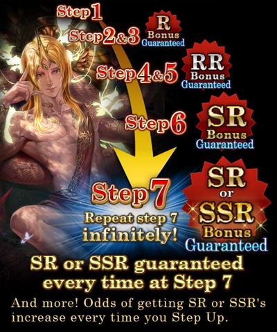 File:Creation of Universe Step Up Rule 4.png