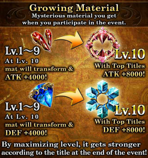 Magica Magius MA&SS Growing Materials