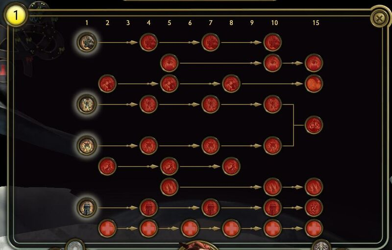 Queen of Thorns Skill Tree