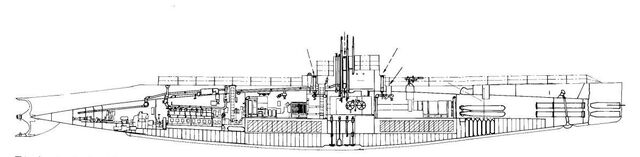 File:Interior drawing S-class boats.jpg