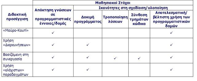 File:Stoxoi1.jpg