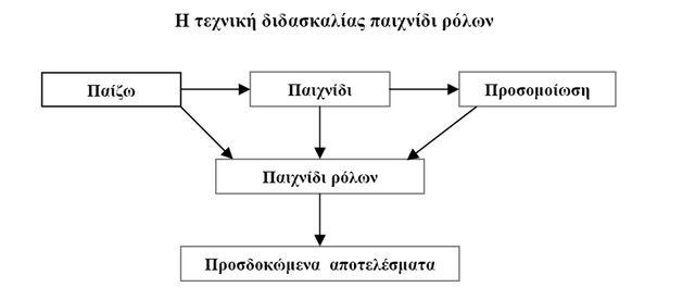 File:Rptexniki.jpg
