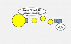 ArenaClosed2