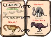 Dino explorers Timeline