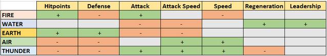 File:Element-chart.png