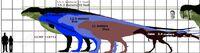 Tyrannosaurus chart