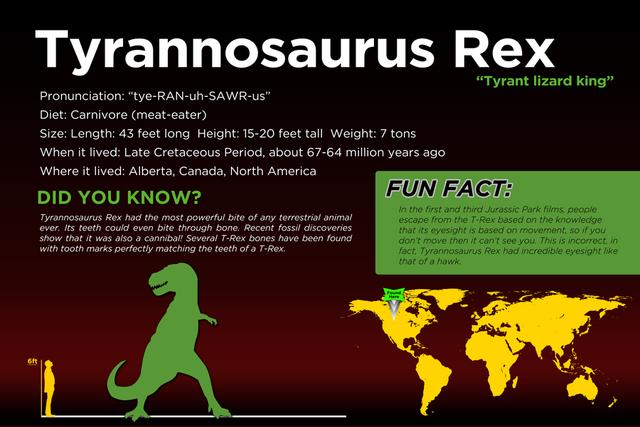 File:JQ fact sheet Tyrannosaurus Rex.png