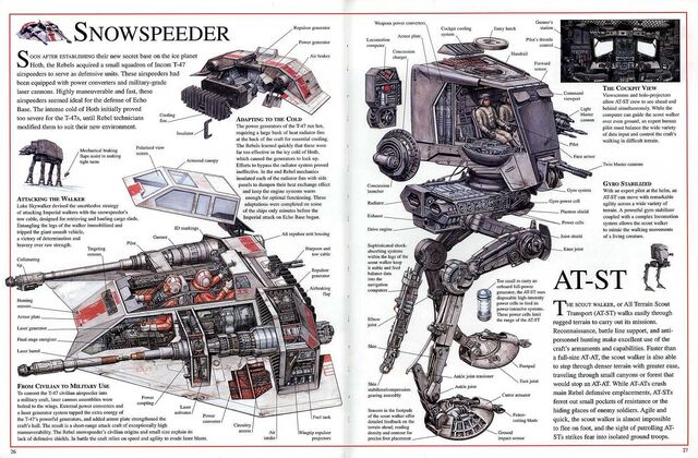 File:Snowspeeder and AT-ST cutaway.jpg