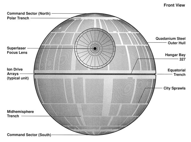 File:Death Star Diagram.jpg