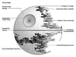 Death Star II Schematics
