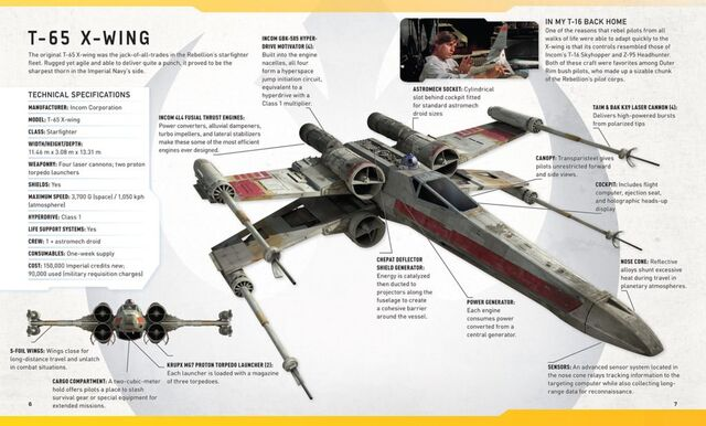 File:X-Wing Info.jpg