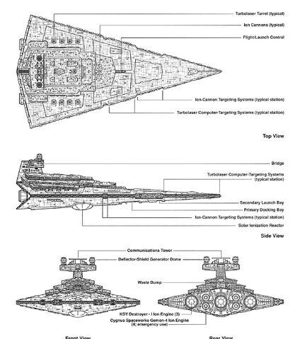 File:Imperial Star Destroyer schematics.jpg