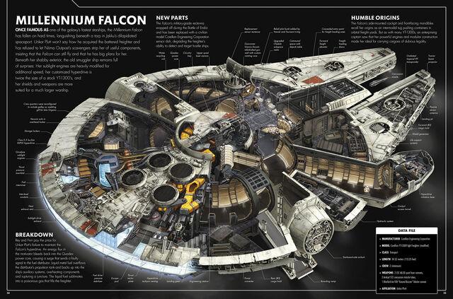File:Millennium Falcon TFA Dictionary.jpg
