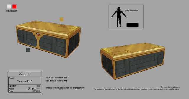 File:The Wynkahthu Job concept 4.jpeg