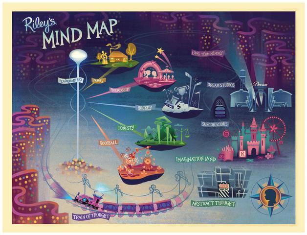 File:Riley's Mind Map.png