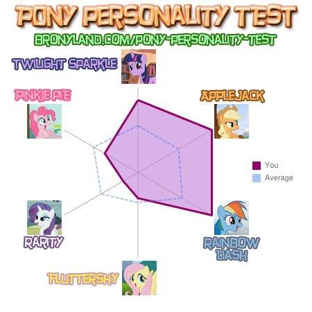 File:Pony Personality.jpg