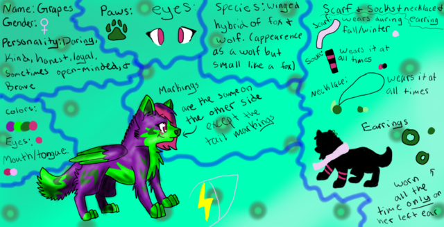 File:Grapes Ref. Sheet 2014.png