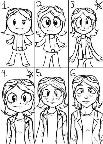 File:Art style chart thing.jpg