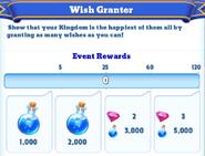 Me-wish granter-6-milestones