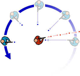File:Circlestrafing.png