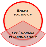 File:Flanking normal.png