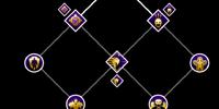 Vanguard abilities