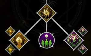Inquisitor ability tree