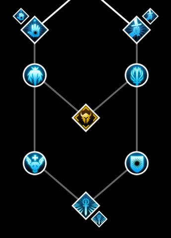 File:Templar Skill Tree.png