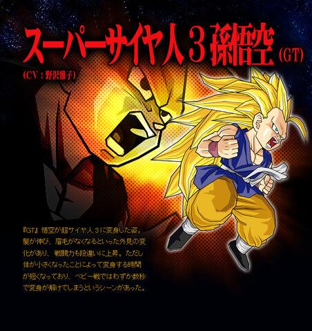 File:Goku (GT) SS3 BT3.jpg