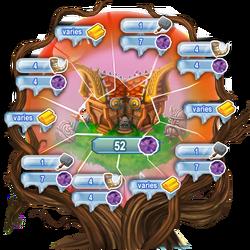 Viking quest tree