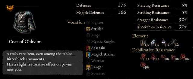 Gold Rarefied Coat of Oblivion
