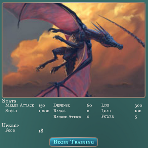 Swift Strike Dragon Stats and Upkeep